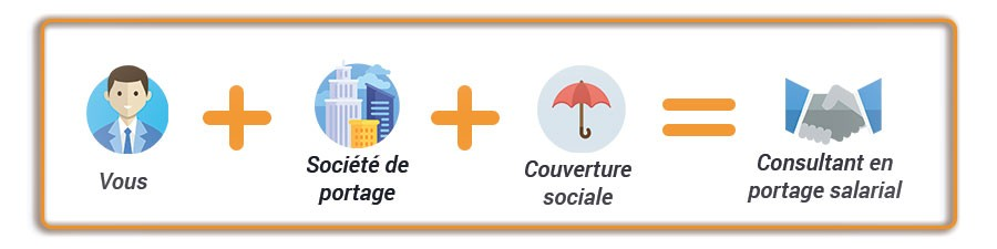 schema-consultant-societe-portage-relation
