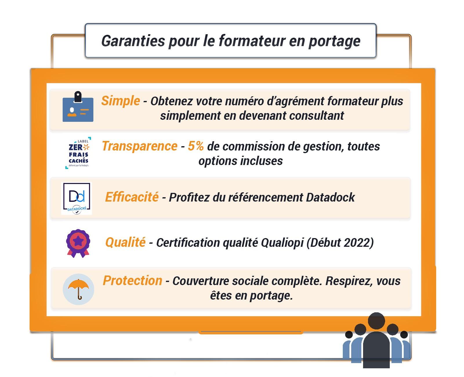 schema-garanties-formateur-portage-salarial