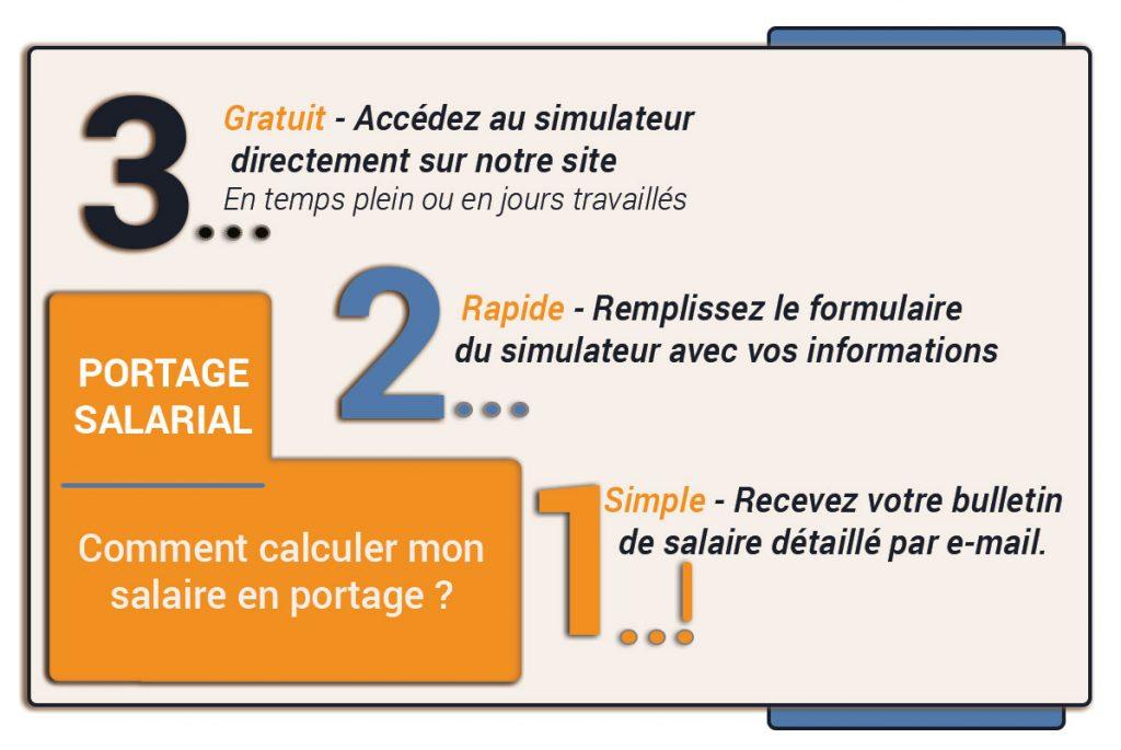 portage-salarial-simulation-salaire
