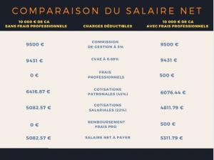 tableau-comparatif-salaire-net