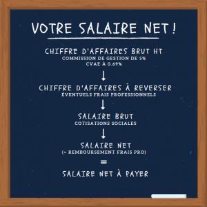 recap-calcul-salaire-net