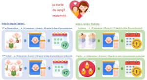 récap-durée-congé-maternité
