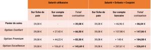 tableau-cotisation-axa